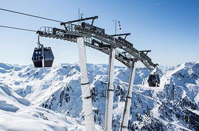 Ski pass rates